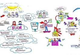 Simonbanks-graphic-facilitation5