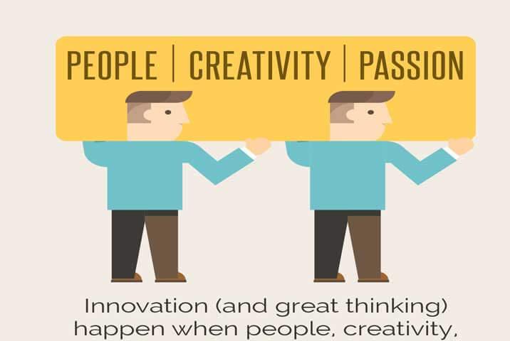 innovaion hub infographic