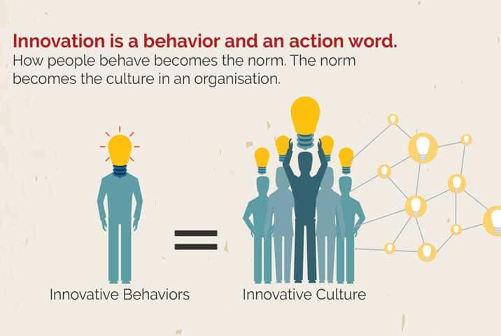 innovation hub simonbanks