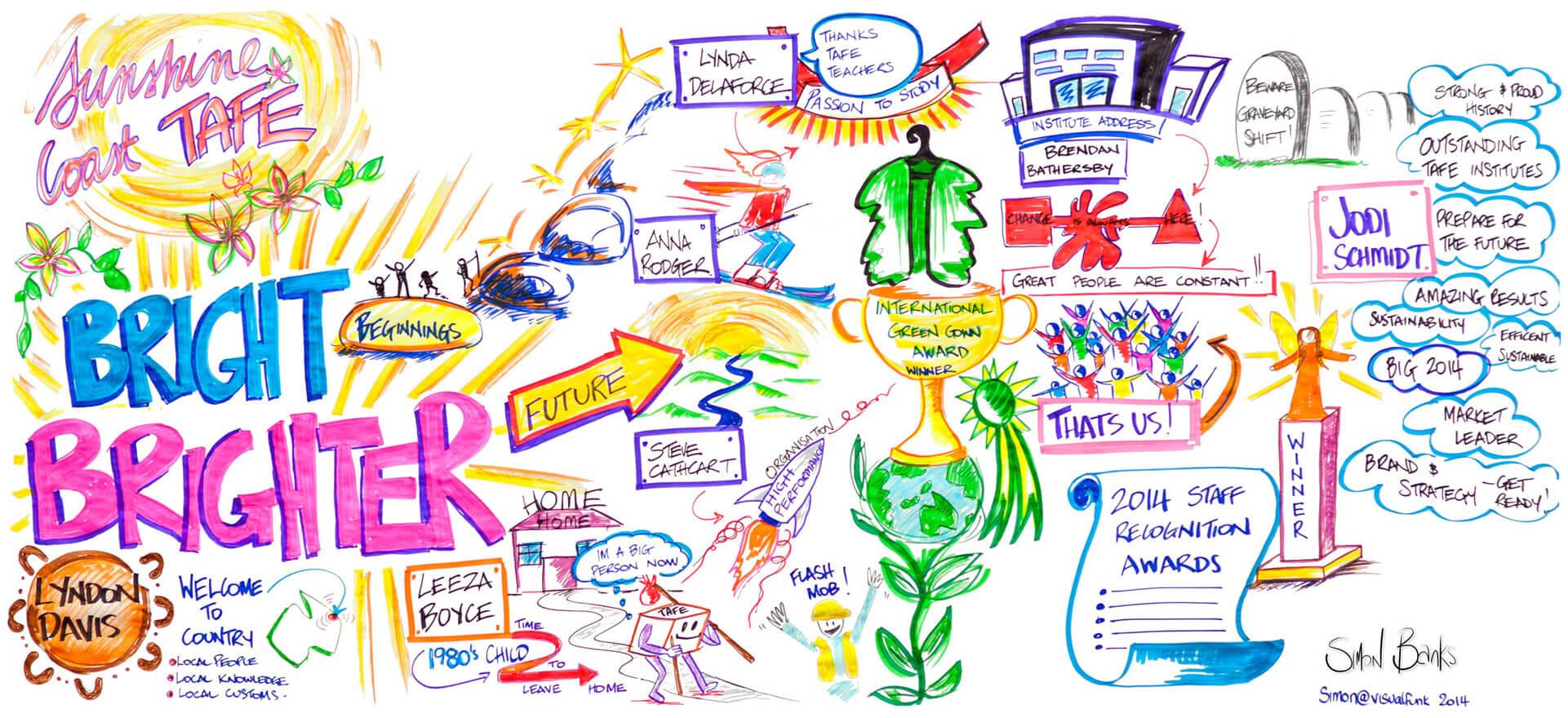 Simon Banks Event MC and Illustration TAFE QLD 2014