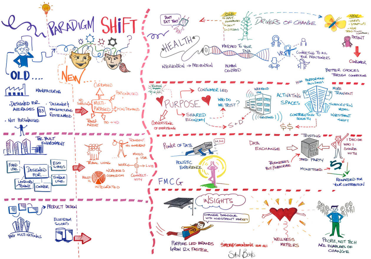 Simon Banks Future Consumer Visual Communication