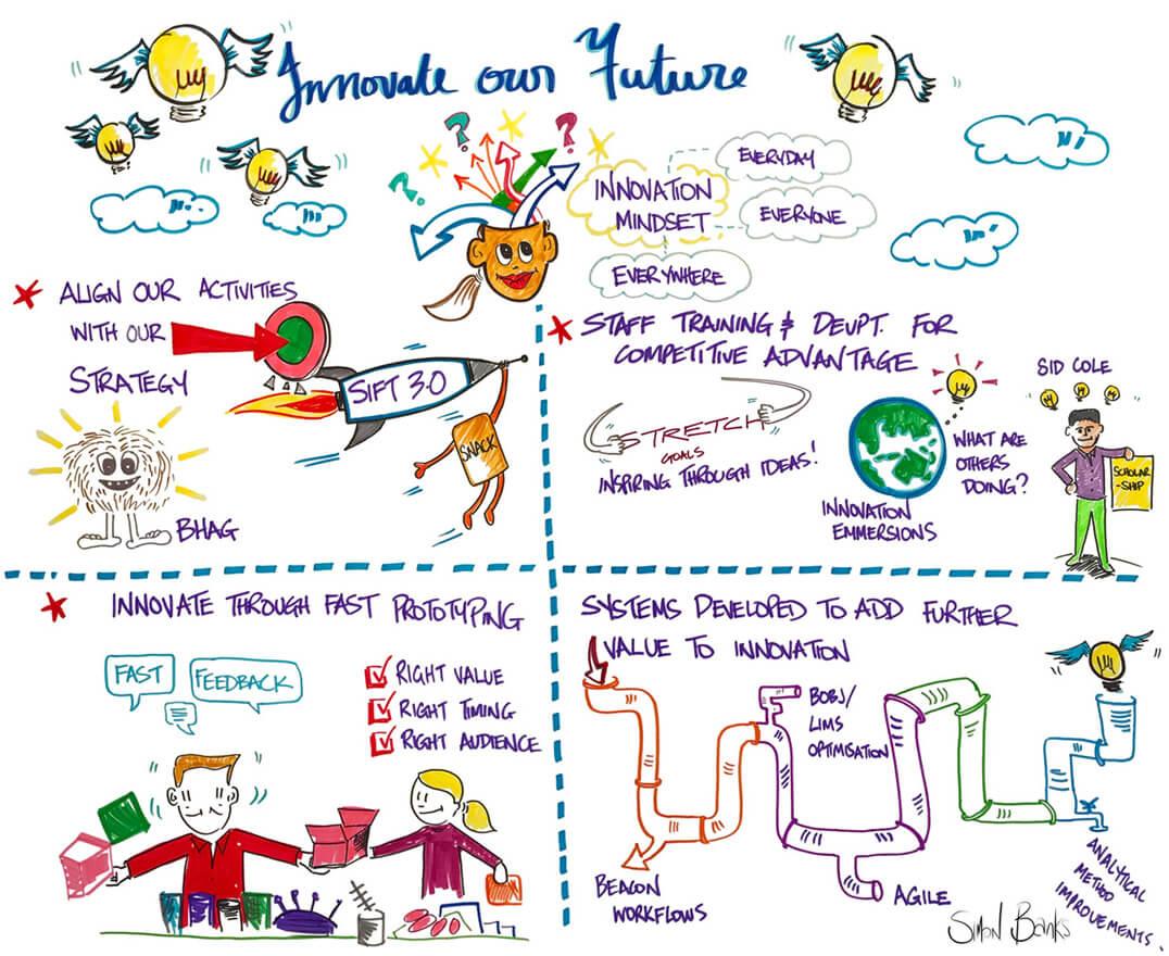 Simon Banks Innovate our future Illustration