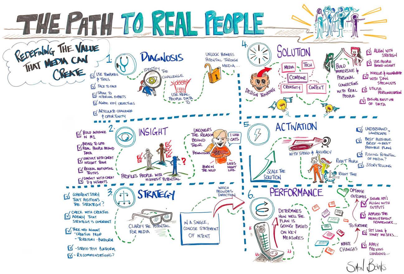 Simon Banks Keynote and Illustration