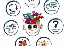 Simon Banks Innovation Framework