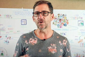 Simon Banks Three ways to be more productive when working from home